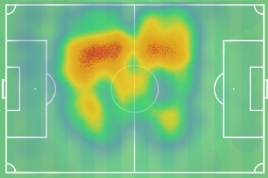 Frenkie de Jong Tactical Analysis Statistcs