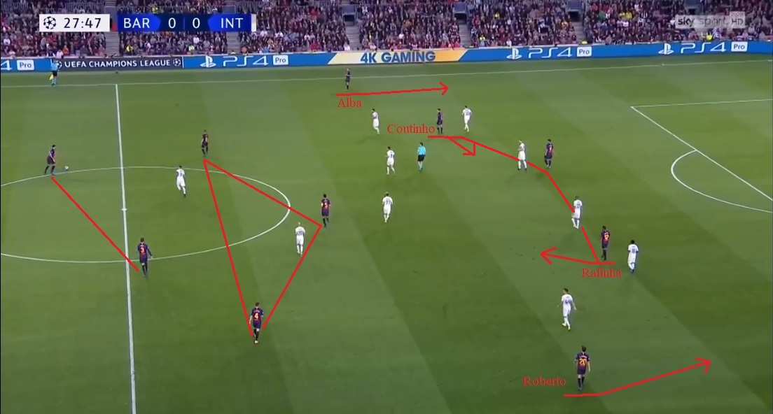 Barcelona Inter Tactical Analysis Analysis Statistics