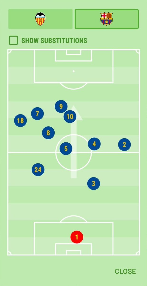 Barcelona Tactical Analysis