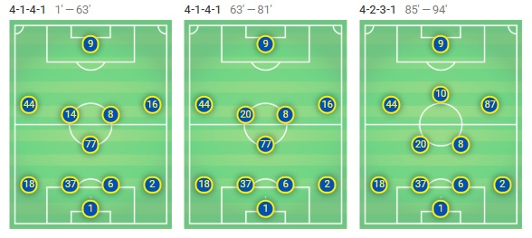 Barcelona Inter Milan Tactical Analysis