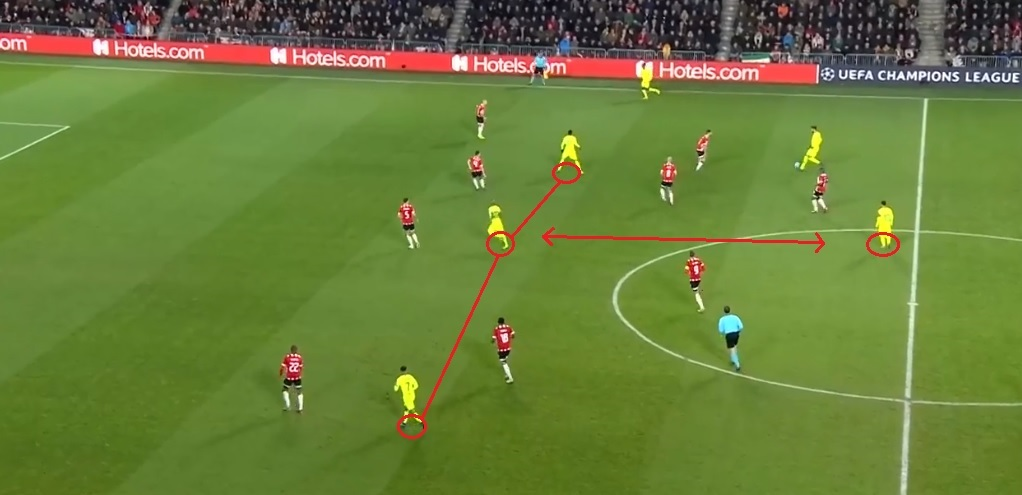 UEFA Champions League 2018/19 Barcelona PSV Eindhoven Tactical Analysis