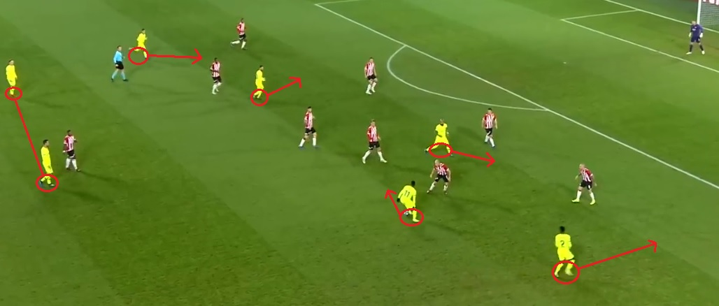 Barcelona PSV Tactical Analysis