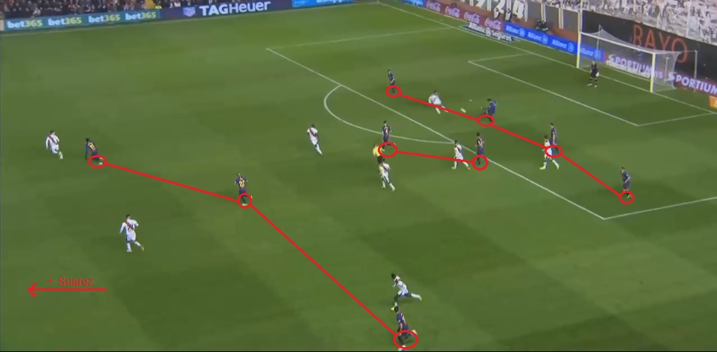Barcelona Rayo Vallecano Tactical Analysis