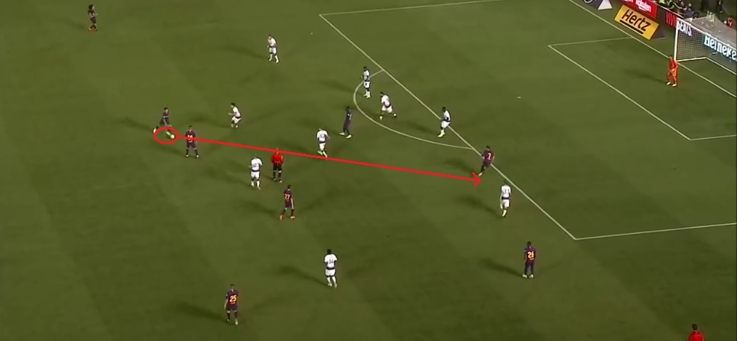 Riqui Puig Tactical Analysis