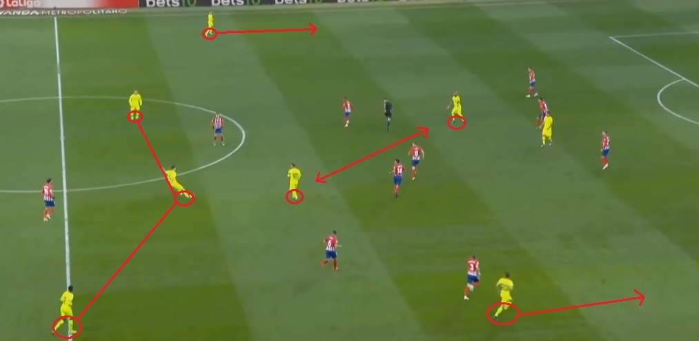 Barcelona Atletico Madrid Tactical Analysis