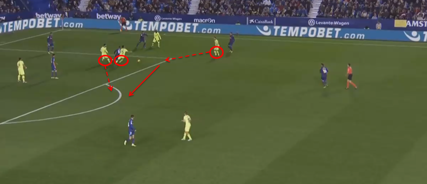 Barcelona Levante Tactical Analysis Analysis Statistics