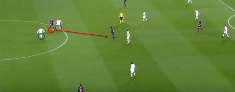 Oriol Busquets Tactical Analysis