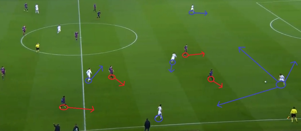 Barcelona Cultural Leonesa Tactical Analysis
