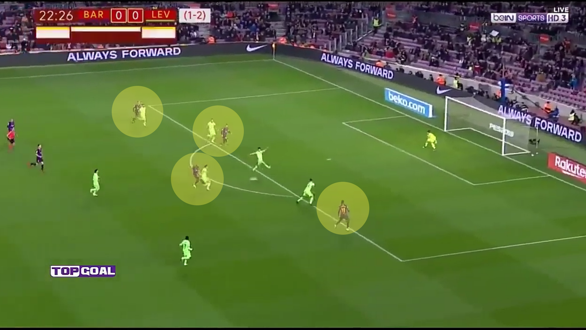 Barcelona -Levante-Tactical-Analysis-Statistics