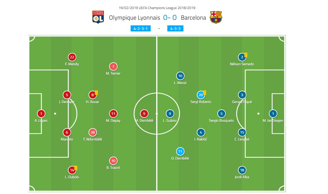 How Lyon held Barcelona to a draw in the Champions League