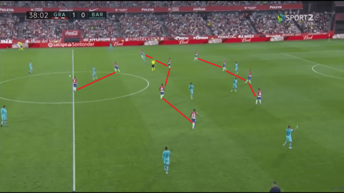 La Liga 2019/20: Granada vs Barcelona - Tactical Analysis tactics