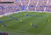 La Liga 2019/20: Levante vs Barcelona - tactical analysis tactics