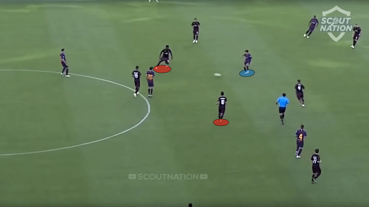 Riqui Puig 2019/20 - scout report - tactical analysis tactics